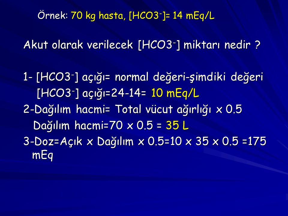 Akut olarak verilecek [HCO3-] miktarı nedir